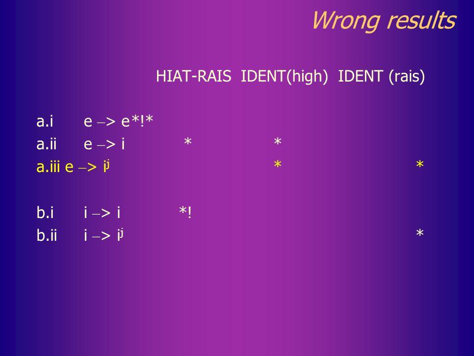 Constraint conjunction HIATUS-RAISING: In V 1 V 2, maximize height of V 1.