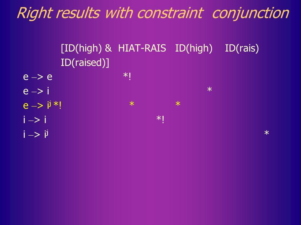 Wrong results HIAT-RAIS IDENT(high) IDENT (rais) a.ie – > e*!* a.iie – > i ** a.iii e – > i j ** b.ii – > i*.