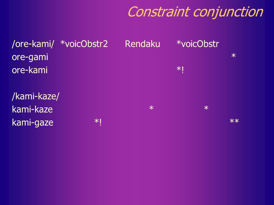 Constraint conjunction Another nice example: Rendaku in Japanese : /ore-kami/ – > [ore-gami]: voicing of the first obstruent in the second part of a c
