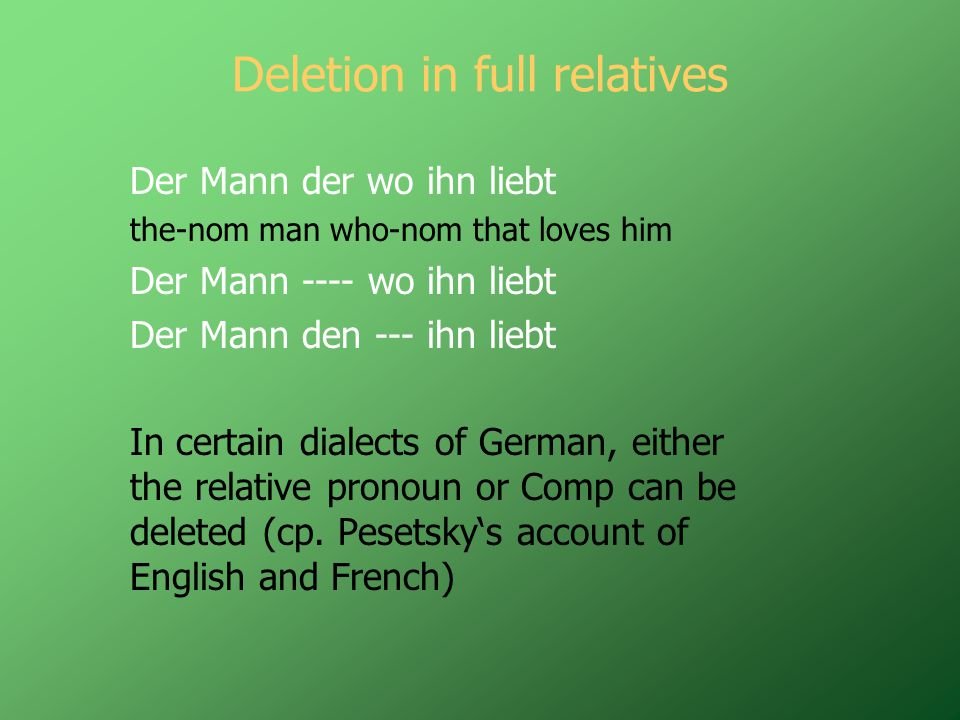 Deletion in full relatives Der Mann der wo ihn liebt the-nom man who-nom that loves him Der Mann ---- wo ihn liebt Der Mann den --- ihn liebt In certain dialects of German, either the relative pronoun or Comp can be deleted (cp.