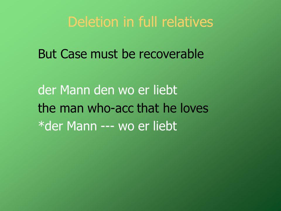 Deletion in full relatives But Case must be recoverable der Mann den wo er liebt the man who-acc that he loves *der Mann --- wo er liebt