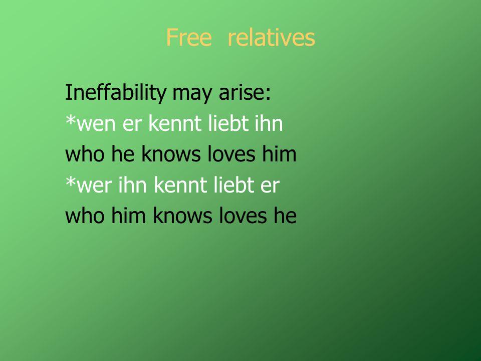 Free relatives Ineffability may arise: *wen er kennt liebt ihn who he knows loves him *wer ihn kennt liebt er who him knows loves he