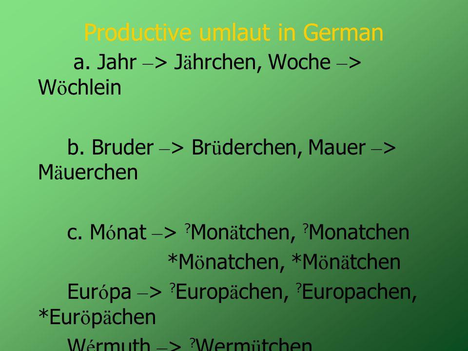 Productive umlaut in German a. Jahr – > J ä hrchen, Woche – > W ö chlein b.