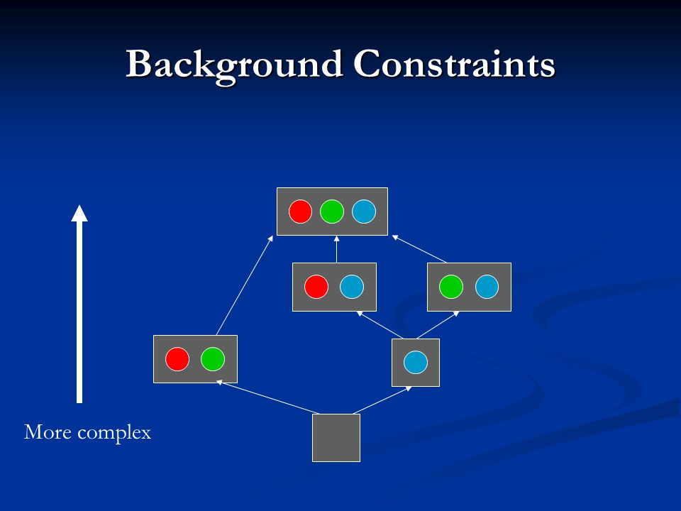 Background Constraints More complex