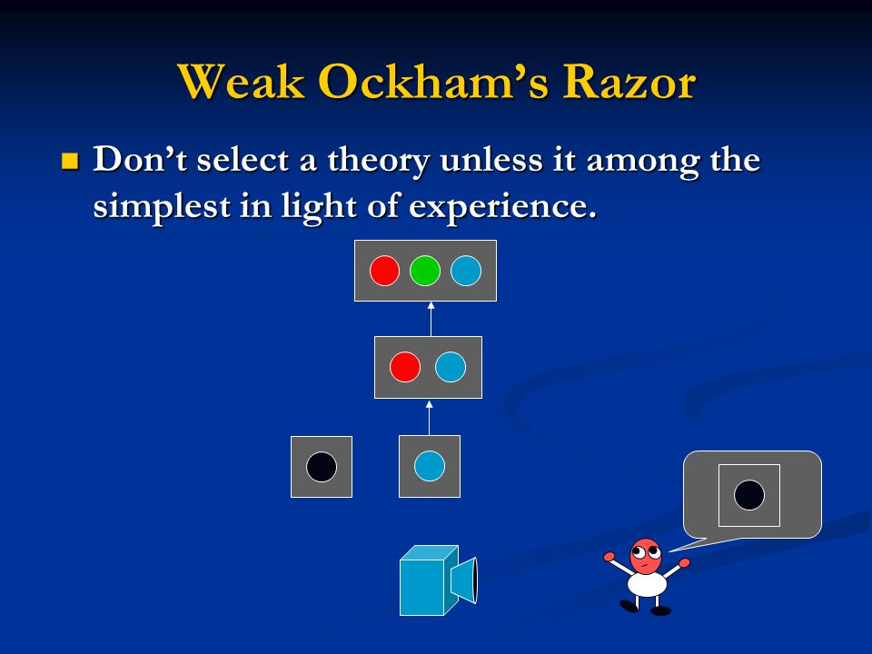 Weak Ockham's Razor Don't select a theory unless it among the simplest in light of experience. Don't select a theory unless it among the simplest in l
