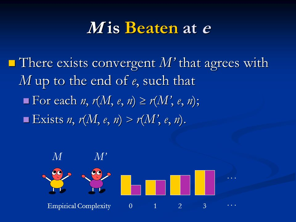 M is Beaten at e There exists convergent M' that agrees with M up to the end of e, such that There exists convergent M' that agrees with M up to the e