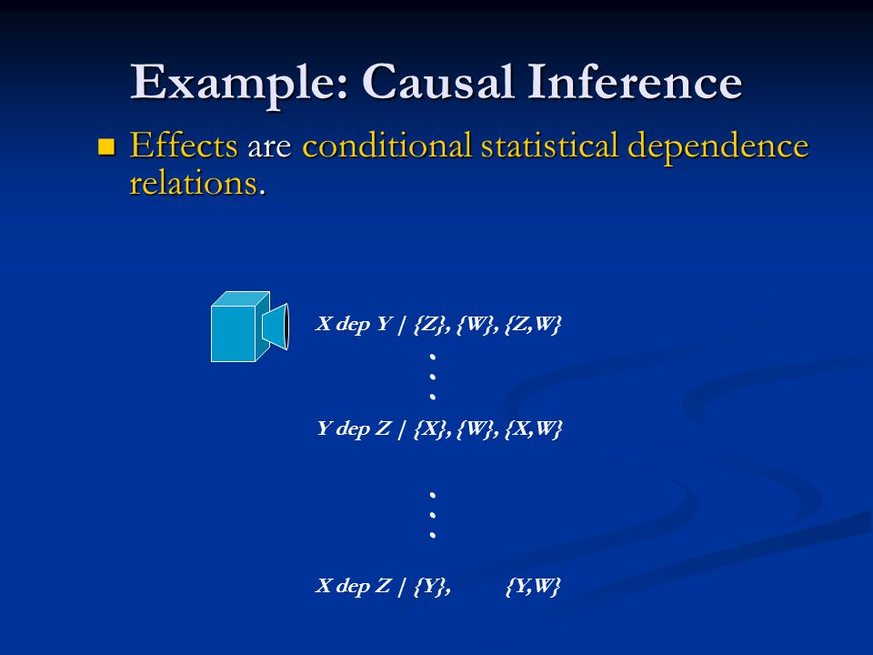 Example: Causal Inference Effects are conditional statistical dependence relations. Effects are conditional statistical dependence relations. X dep Y