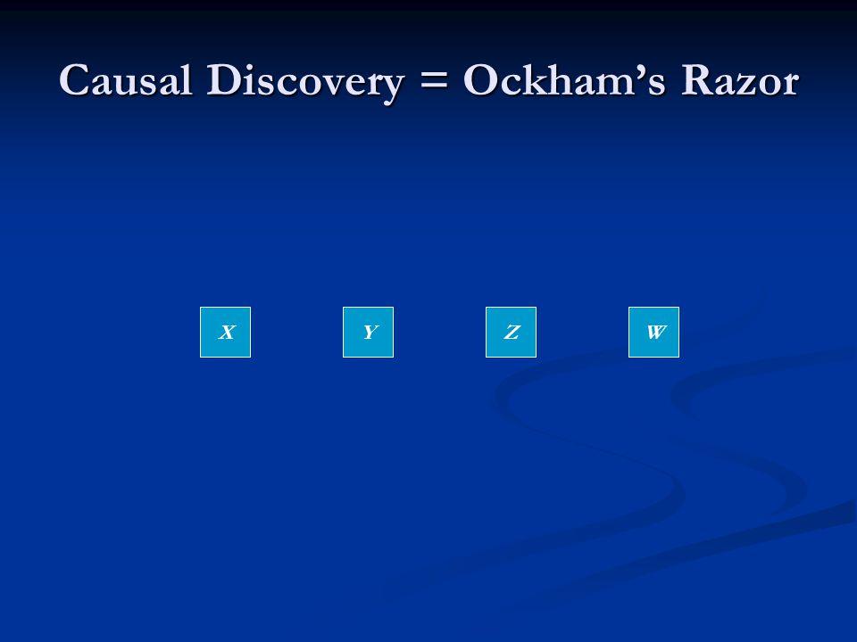 Causal Discovery = Ockham's Razor XYZW