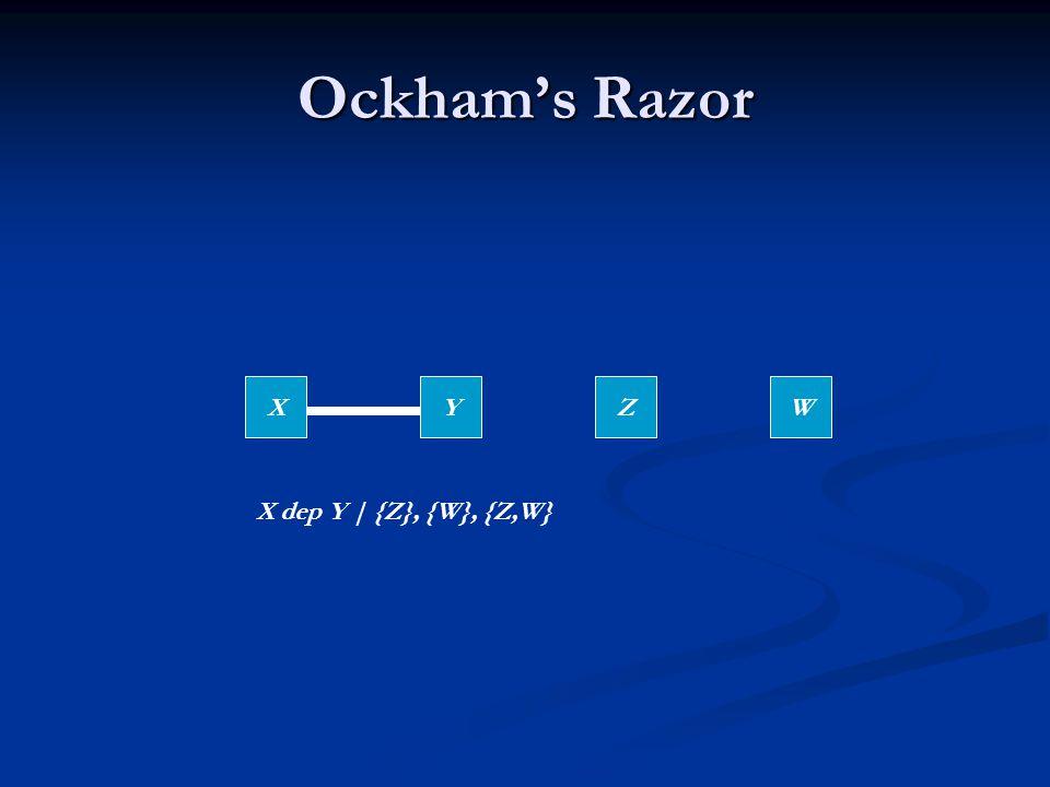 Ockham's Razor XYZW X dep Y | {Z}, {W}, {Z,W}