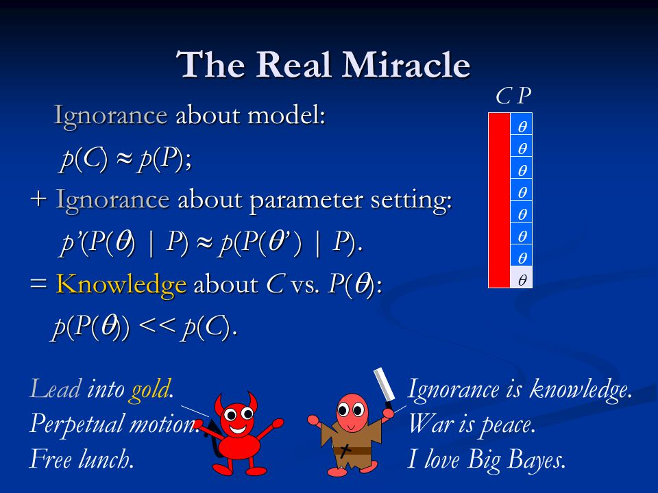 The Real Miracle Ignorance about model: p(C)  p(P); + Ignorance about parameter setting: p'(P(  ) | P)  p(P(  ' ) | P). = Knowledge about C vs. P(