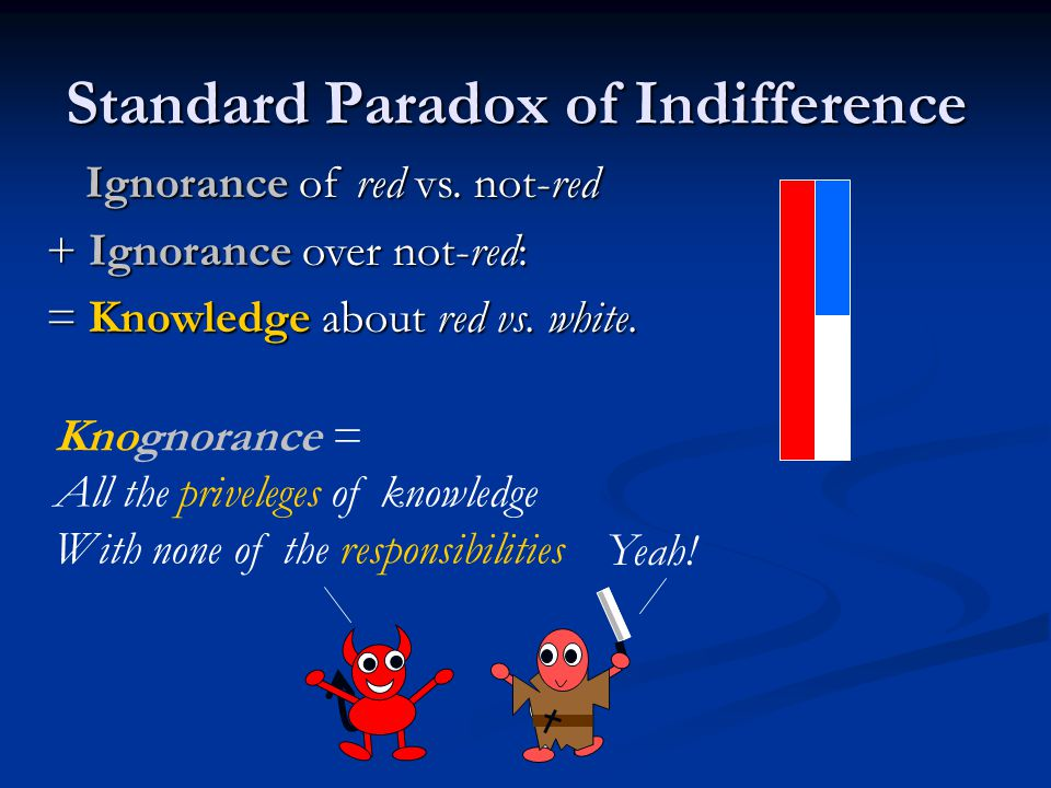 Standard Paradox of Indifference Ignorance of red vs. not-red + Ignorance over not-red: = Knowledge about red vs. white.   Knognorance = All the pri