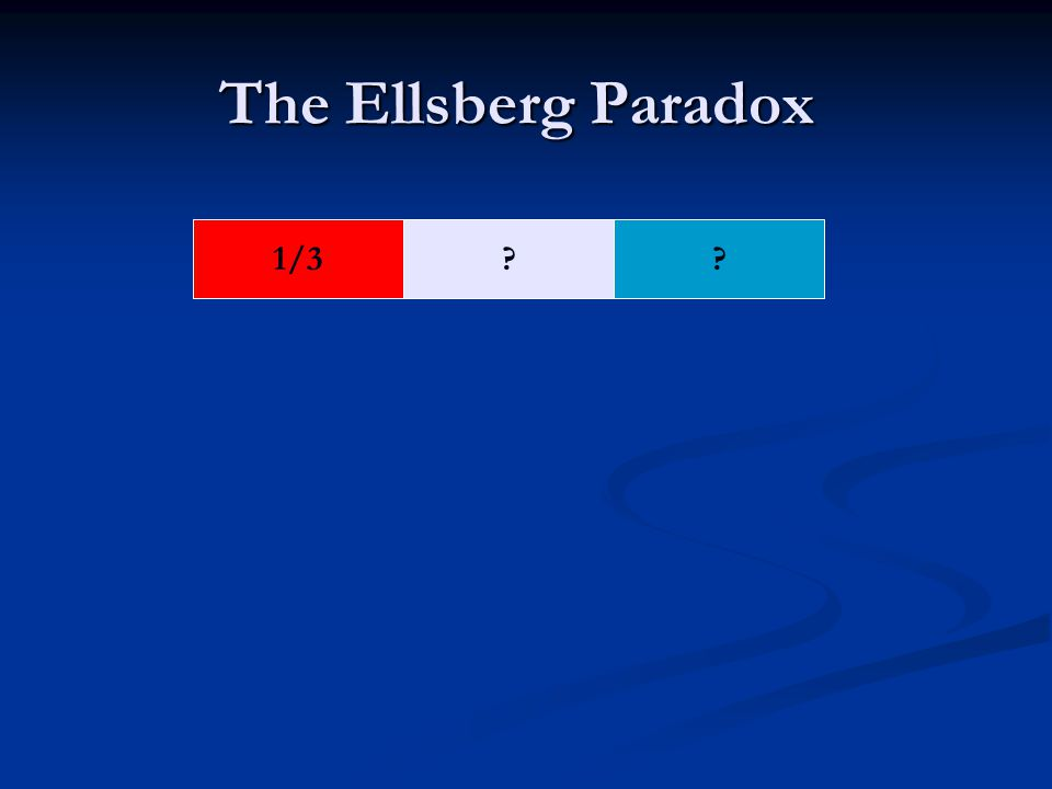 The Ellsberg Paradox 1/3??