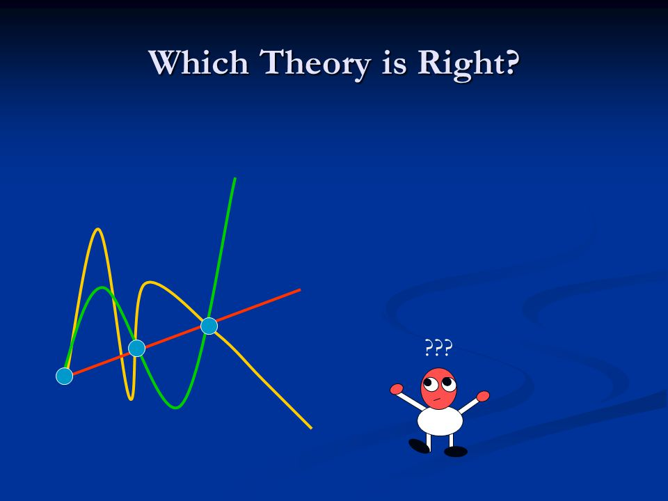 Which Theory is Right? ???