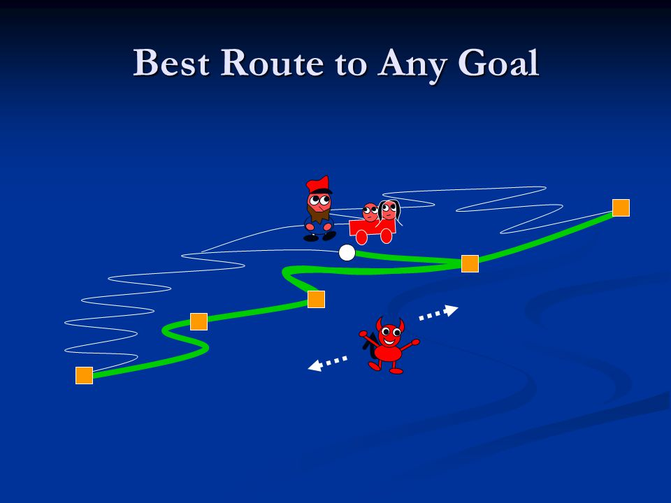 Best Route to Any Goal