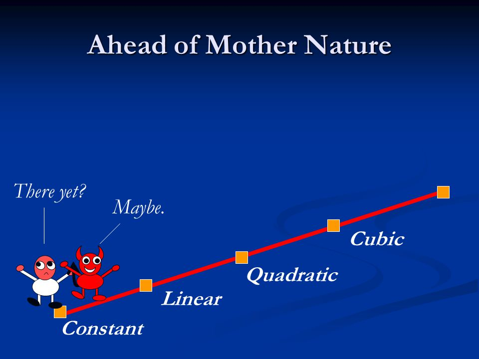 Ahead of Mother Nature Constant Linear Quadratic Cubic There yet? Maybe.