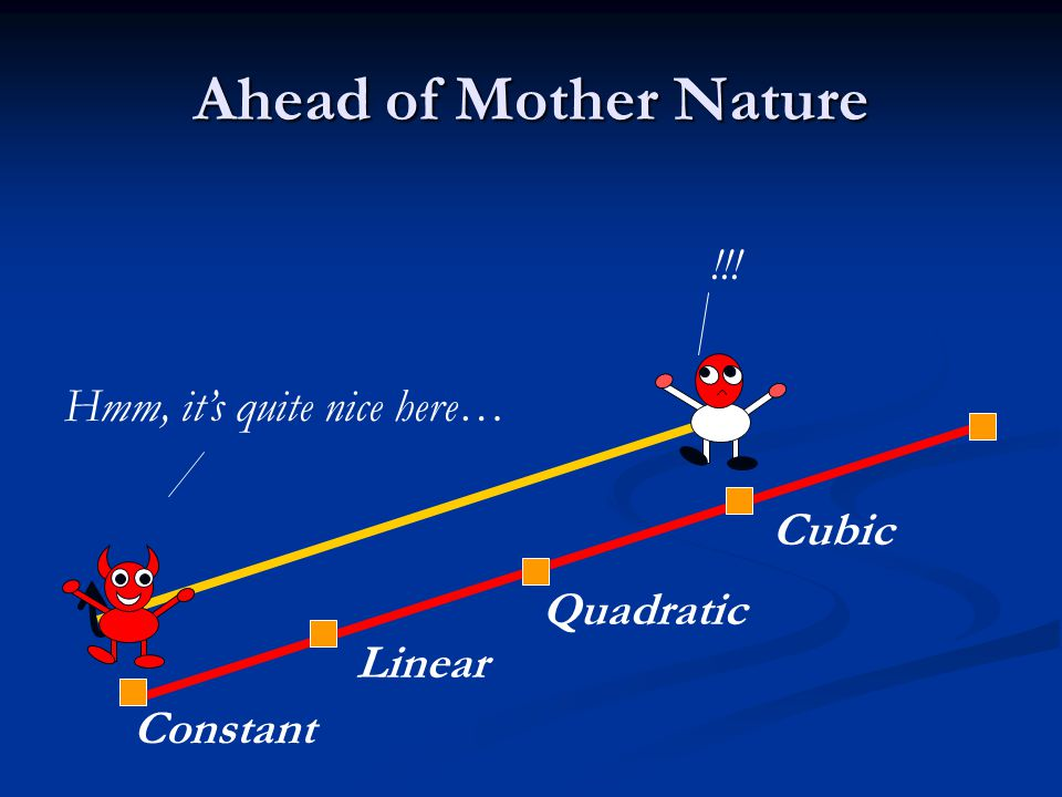 Ahead of Mother Nature Constant Linear Quadratic Cubic !!! Hmm, it's quite nice here…
