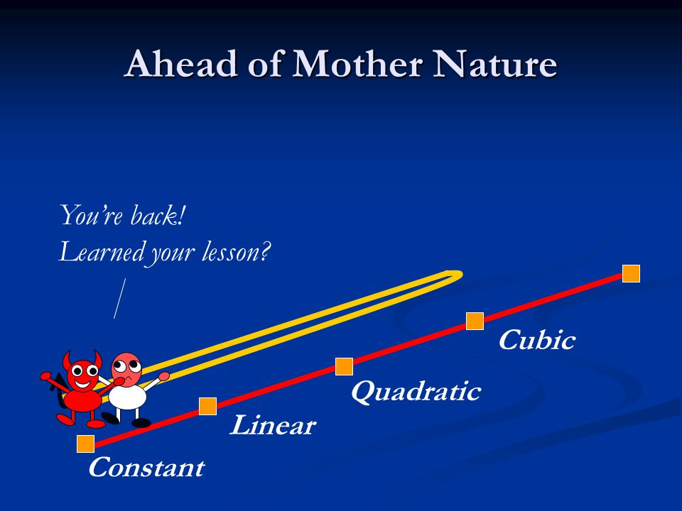 Ahead of Mother Nature Constant Linear Quadratic Cubic You're back! Learned your lesson?