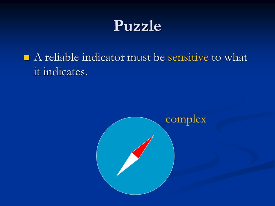 Puzzle A reliable indicator must be sensitive to what it indicates. A reliable indicator must be sensitive to what it indicates. complex