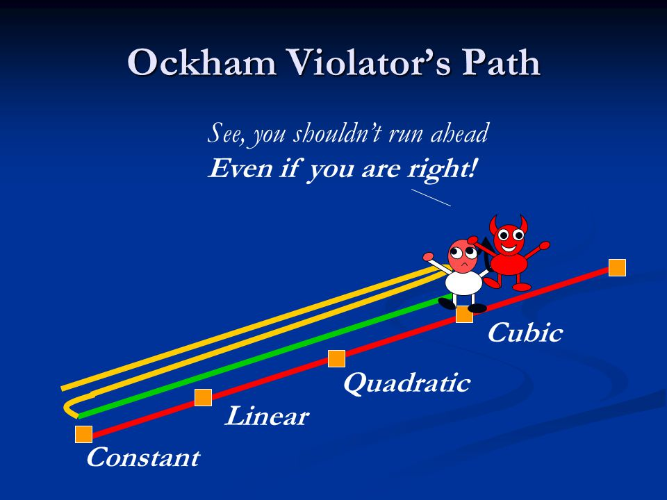Ockham Violator's Path Constant Linear Quadratic Cubic See, you shouldn't run ahead Even if you are right!