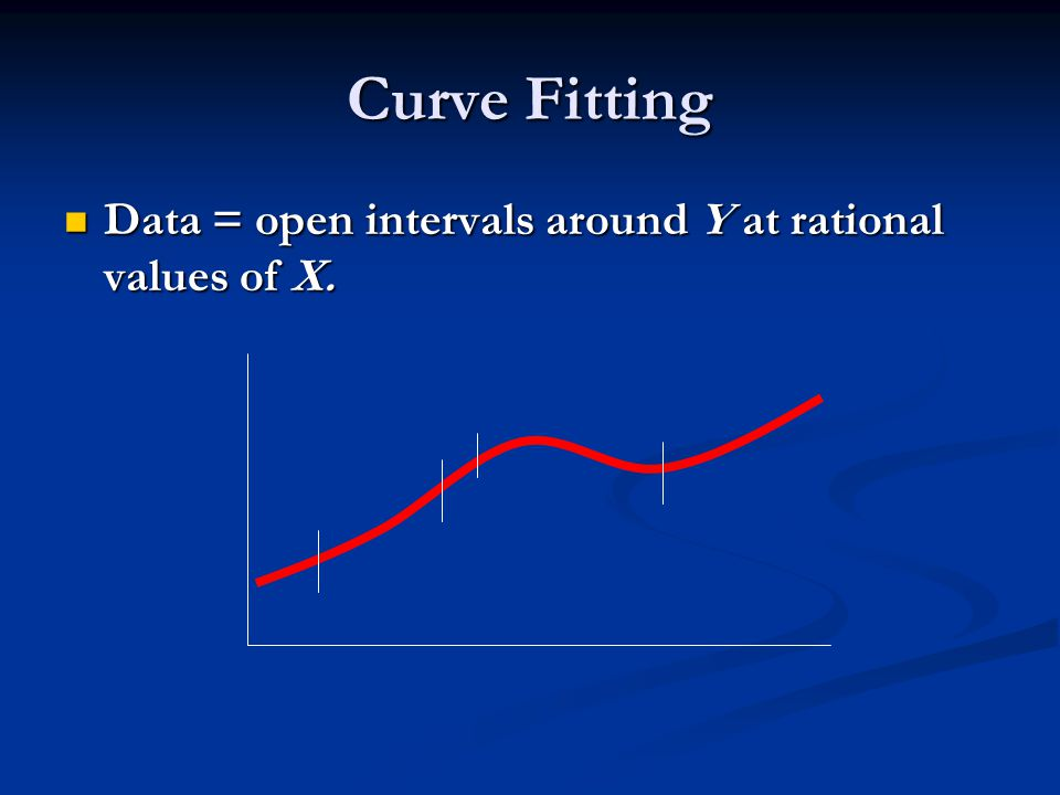 Curve Fitting Data = open intervals around Y at rational values of X. Data = open intervals around Y at rational values of X.
