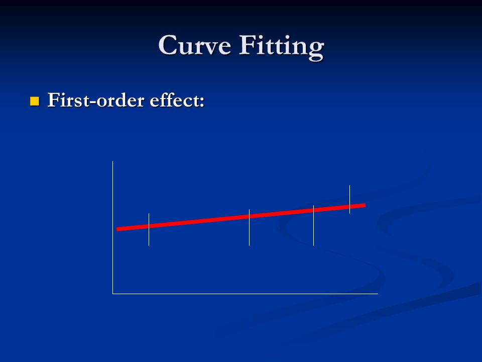 Curve Fitting First-order effect: First-order effect: