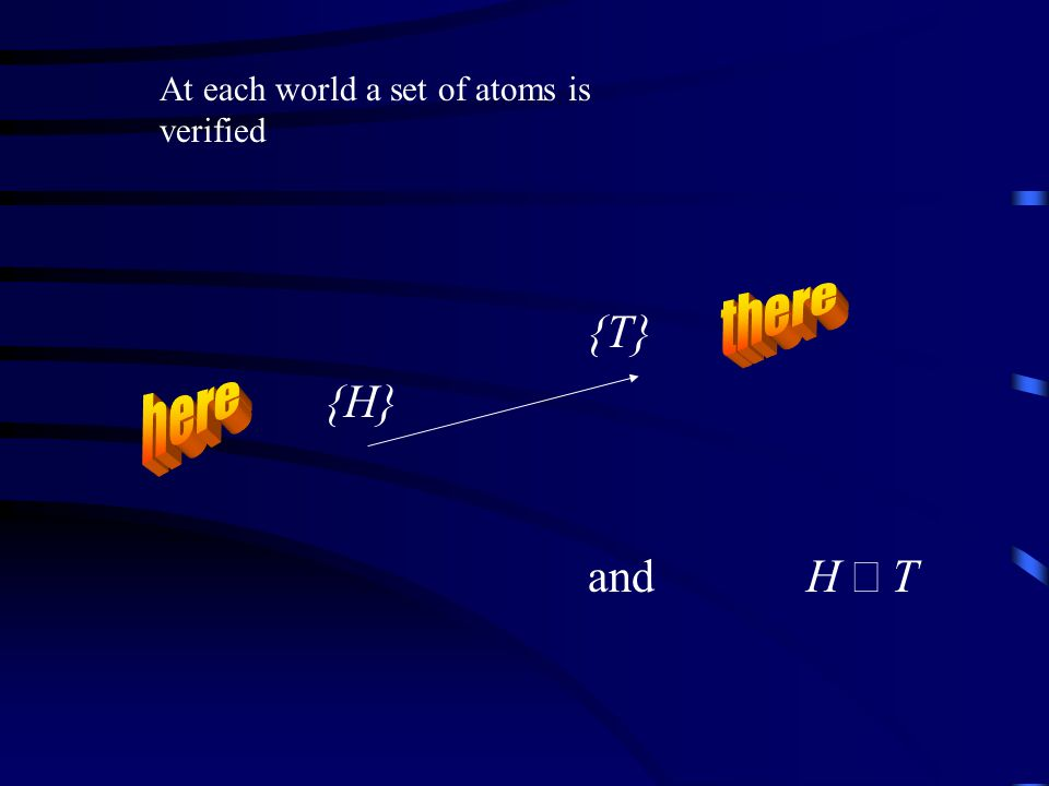 At each world a set of atoms is verified {H} {T} and H  T