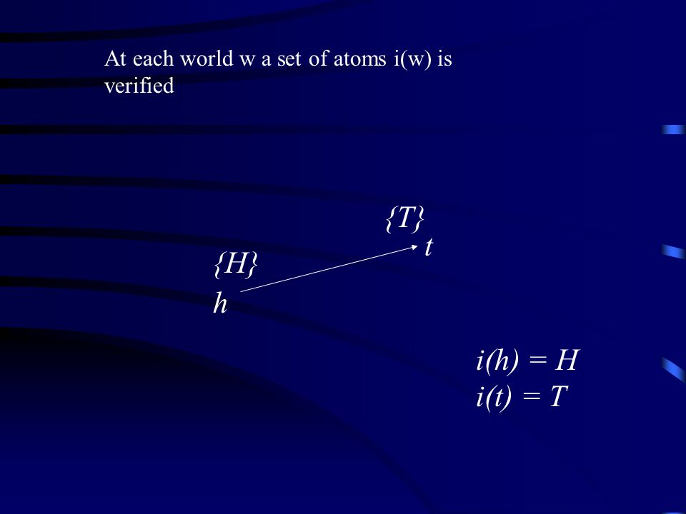 At each world w a set of atoms i(w) is verified {H} {T} h t i(h) = H i(t) = T