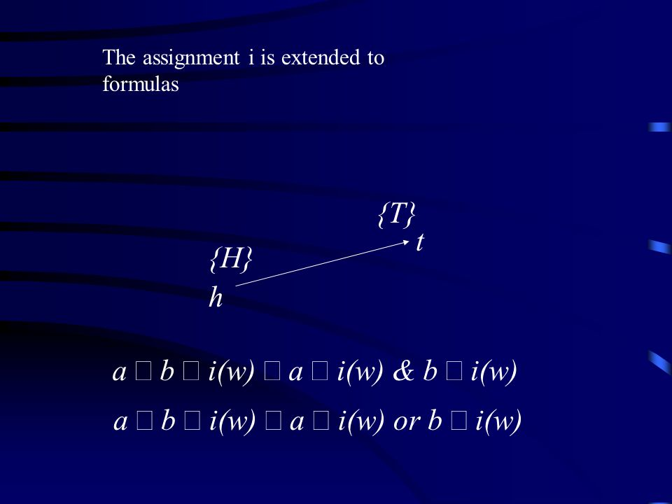 The assignment i is extended to formulas {H} {T} h t a  b  i(w)  a  i(w) & b  i(w) a  b  i(w)  a  i(w) or b  i(w)