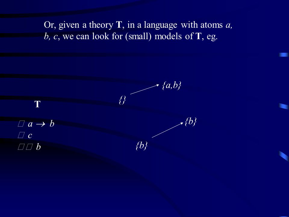 Or, given a theory T, in a language with atoms a, b, c, we can look for (small) models of T, eg.