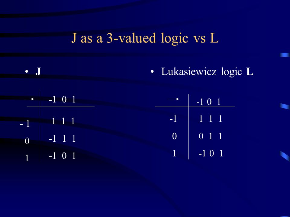 J as a 3-valued logic vs L JLukasiewicz logic L -1 0 1 1 1 1 -1 1 1 -1 0 1 - 1 0 1 1 1 1 0 1 1 -1 0 1 0 1