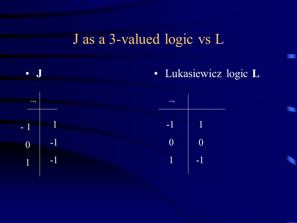 J as a 3-valued logic vs L JLukasiewicz logic L 1 0 1 ¬¬ 0 1 0