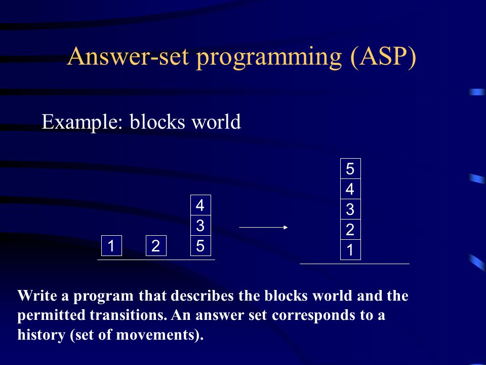 Answer-set programming (ASP) Example: blocks world 12 3 5 4 1 3 2 4 5 Write a program that describes the blocks world and the permitted transitions.