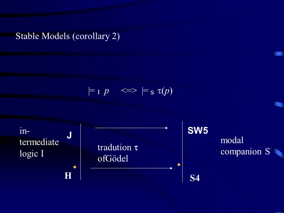 in- termediate logic I modal companion S H S4 tradution  ofGödel |= I p |= S  (p) J SW5 Stable Models (corollary 2)