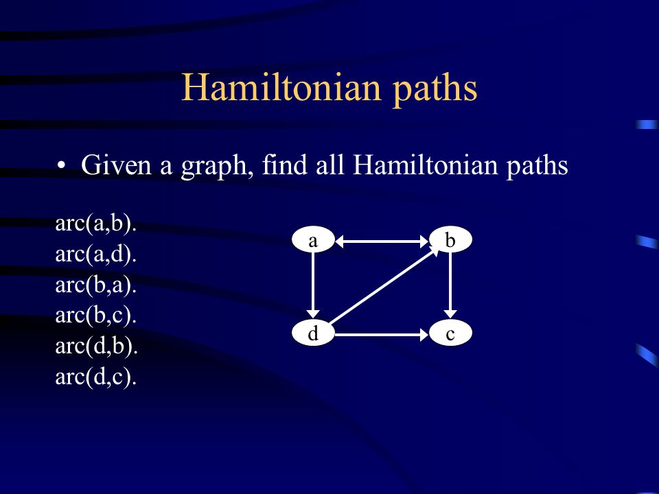 Hamiltonian paths Given a graph, find all Hamiltonian paths arc(a,b).