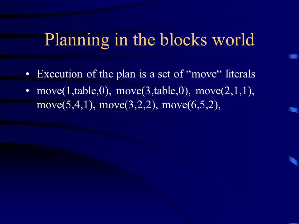 Planning in the blocks world Execution of the plan is a set of move literals move(1,table,0), move(3,table,0), move(2,1,1), move(5,4,1), move(3,2,2), move(6,5,2),