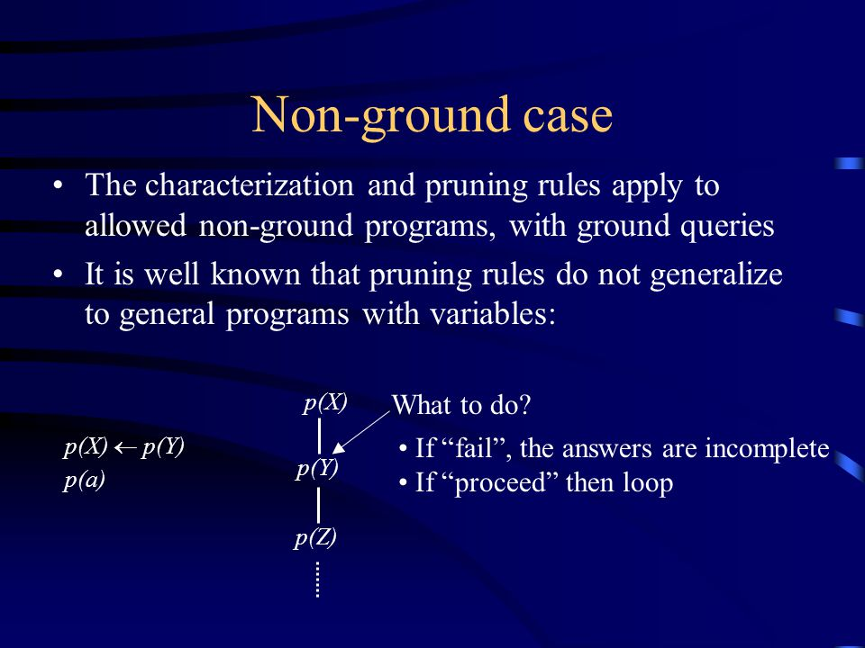 Non-ground case The characterization and pruning rules apply to allowed non-ground programs, with ground queries It is well known that pruning rules do not generalize to general programs with variables: p(X)  p(Y) p(a) p(X) p(Y) What to do.