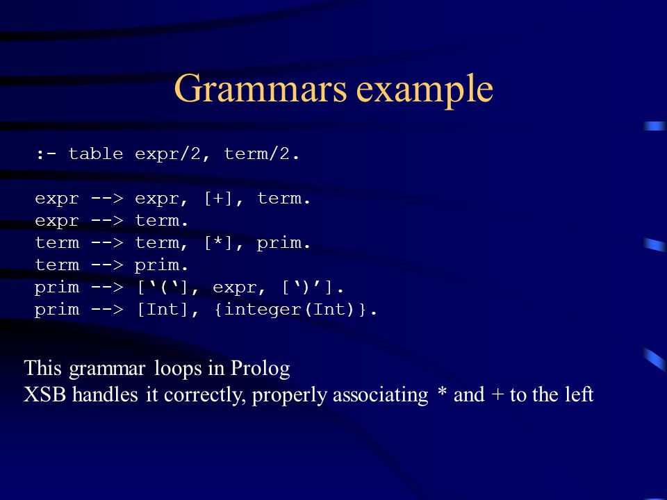 Grammars example :- table expr/2, term/2. expr --> expr, [+], term.