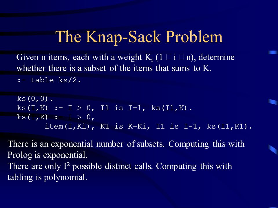 The Knap-Sack Problem :- table ks/2. ks(0,0). ks(I,K) :- I > 0, I1 is I-1, ks(I1,K).