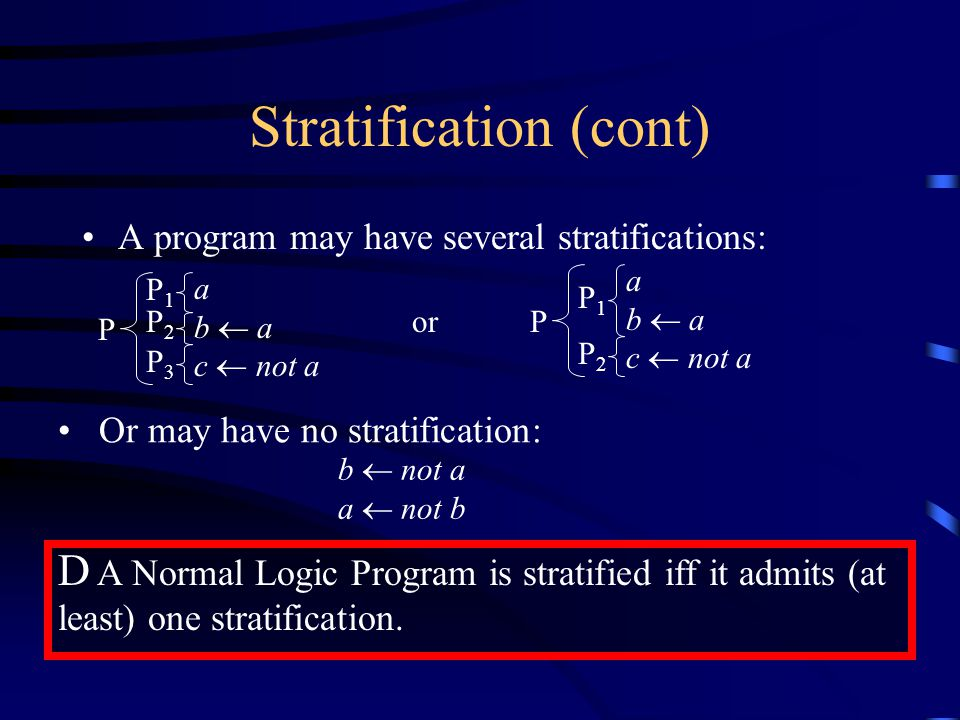 Stratification (cont) A program may have several stratifications: a b  a c  not a P1P1 P2P2 P3P3 P a b  a c  not a P1P1 P2P2 P or Or may have no stratification: b  not a a  not b D A Normal Logic Program is stratified iff it admits (at least) one stratification.