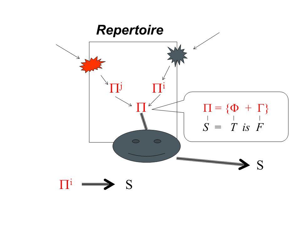 Repertoire  j  i   = {  +  } S = T is F S  i  S