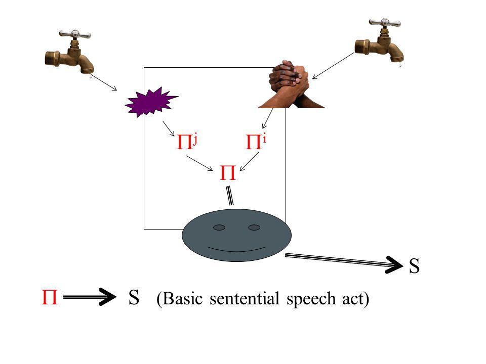  j  i  S  S (Basic sentential speech act)