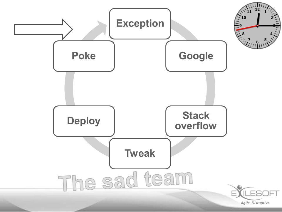 ExceptionGoogle Stack overflow TweakDeployPoke