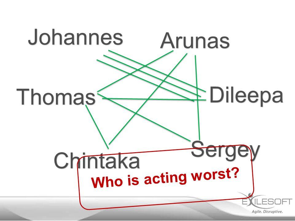 Dileepa Johannes Chintaka Thomas Sergey Arunas Who is acting worst?