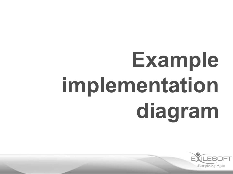 Example implementation diagram