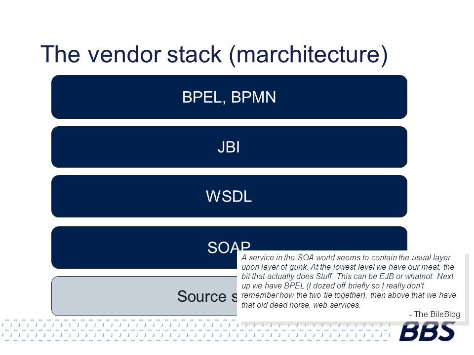 The vendor stack (marchitecture) BPEL, BPMN JBI SOAP Source system WSDL A service in the SOA world seems to contain the usual layer upon layer of gunk.