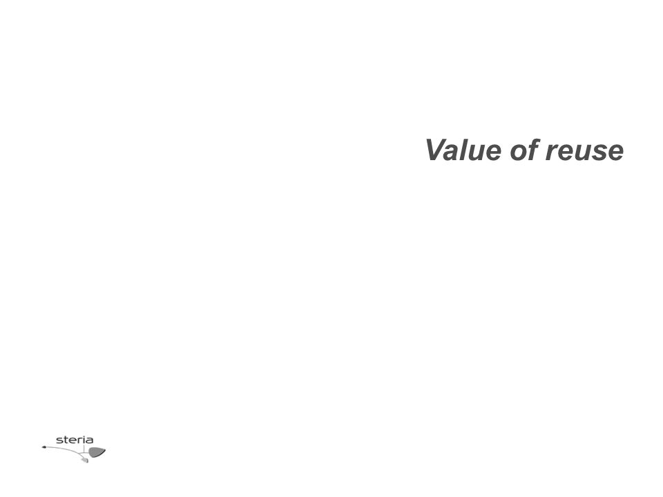 Value of reuse