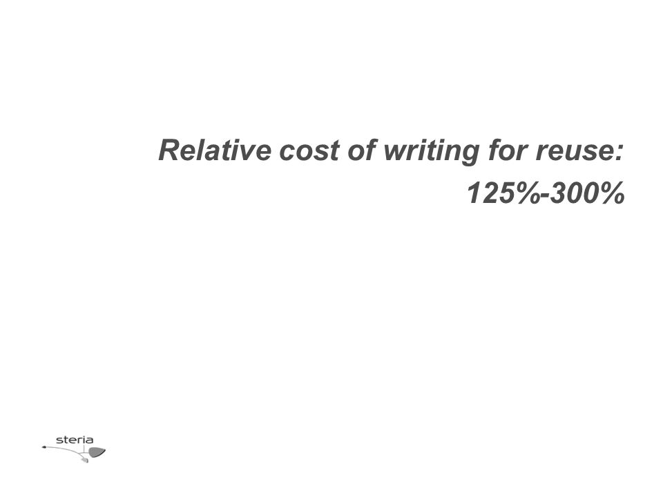 Relative cost of writing for reuse: 125%-300%