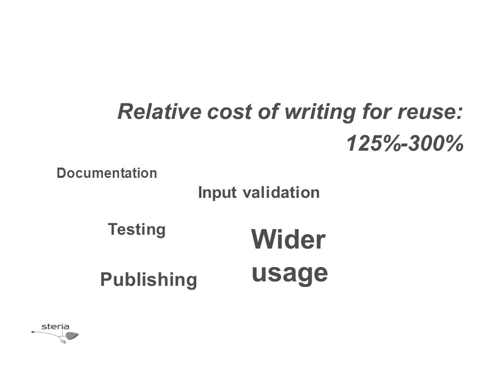 Relative cost of writing for reuse: 125%-300% Publishing Input validation Wider usage Documentation Testing