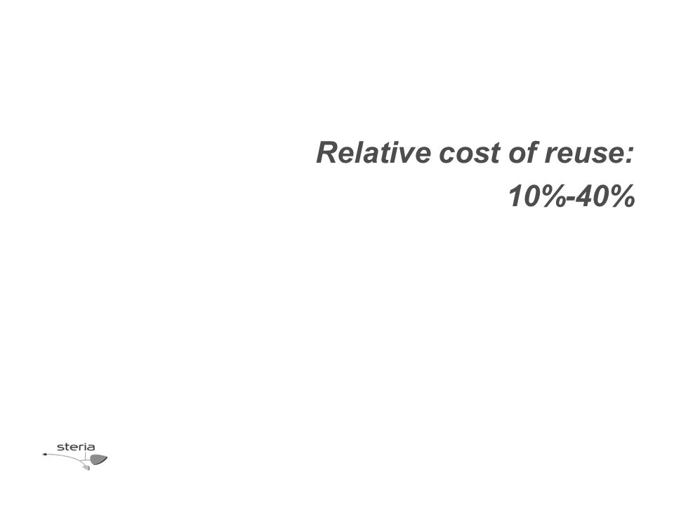Relative cost of reuse: 10%-40%
