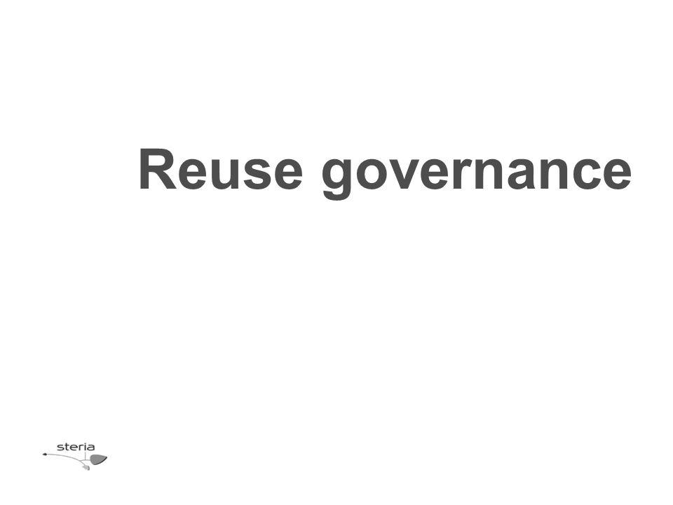 Reuse governance
